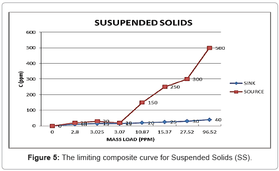 pollution-and-effects-Suspended-Solids