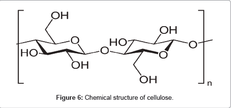 pollution-effects-Chemical-structure