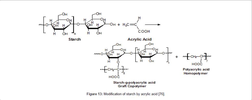 pollution-effects-acrylic-acid