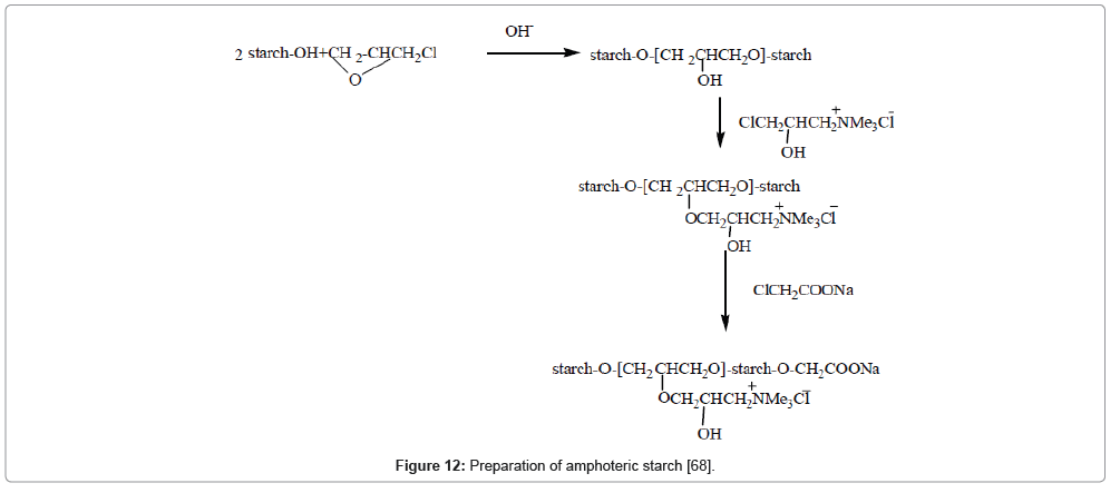 pollution-effects-amphoteric-starch