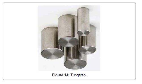 powder-metallurgy-mining-Tungsten