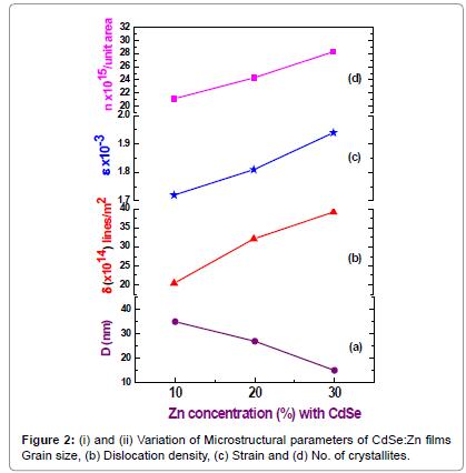 powder-metallurgy-mining-Variation-Microstructural-parameters