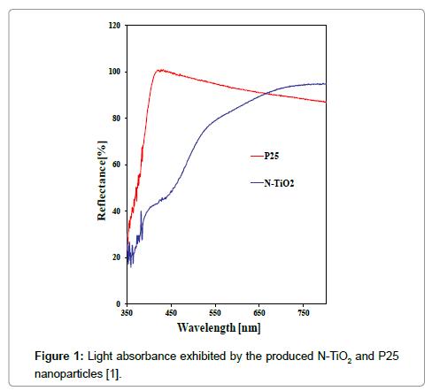 powder-metallurgy-mining-absorbance