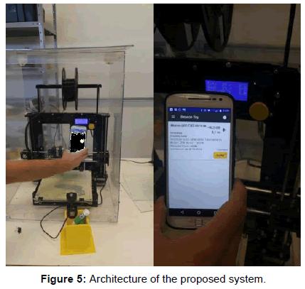 powder-metallurgy-mining-architecture-proposed-system