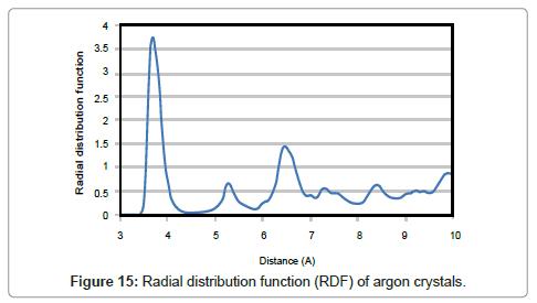 powder-metallurgy-mining-argon
