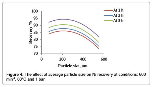 powder-metallurgy-mining-average