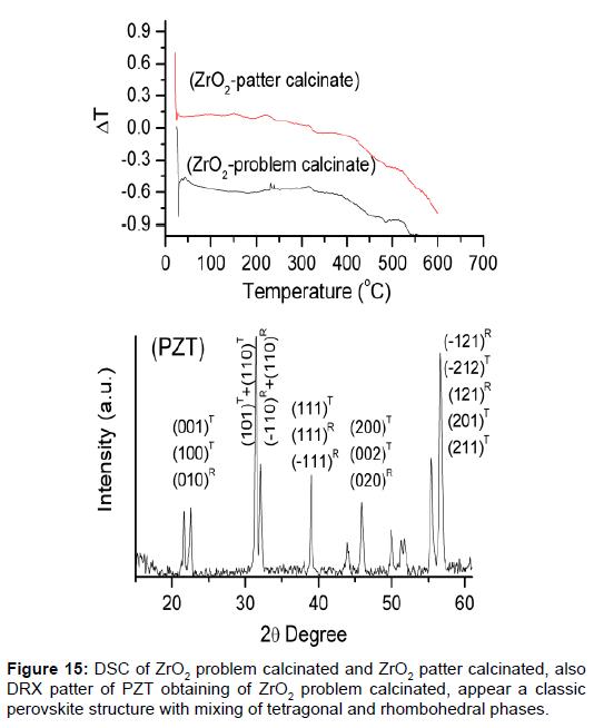 powder-metallurgy-mining-calcinated-perovskite-rhombohedral
