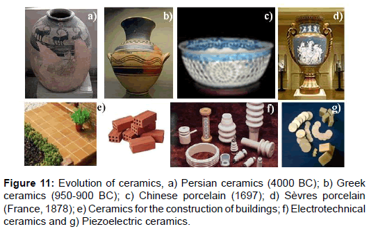 powder-metallurgy-mining-ceramics-persian-chinese