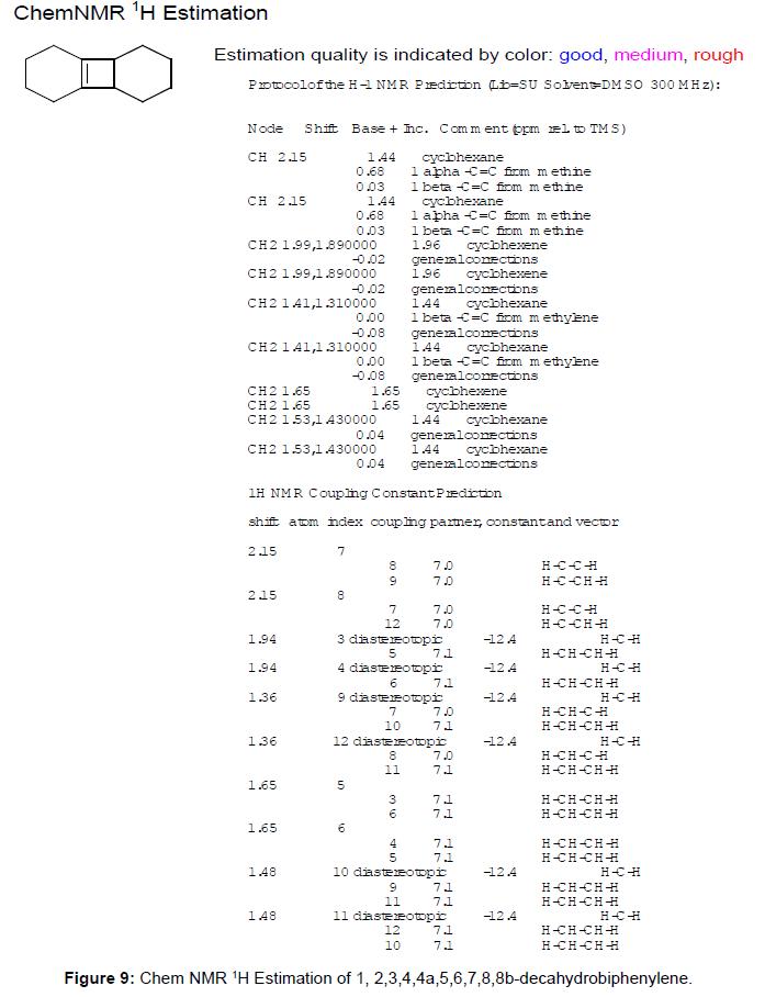 powder-metallurgy-mining-chem-estimation-decahydrobiphenylene