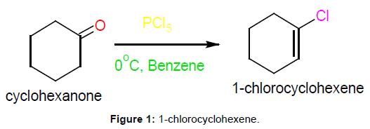 powder-metallurgy-mining-chlorocyclohexene