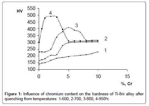 powder-metallurgy-mining-chromium