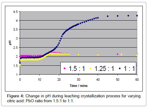 powder-metallurgy-mining-crystallization