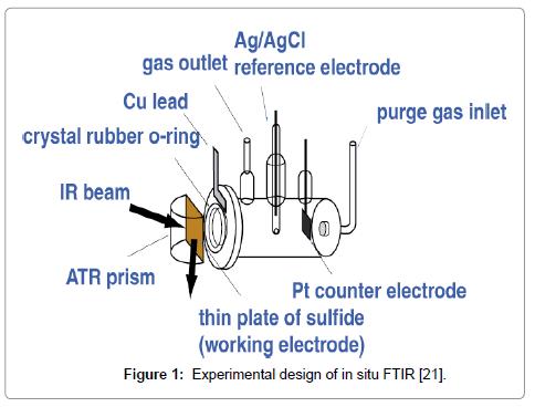 powder-metallurgy-mining-design