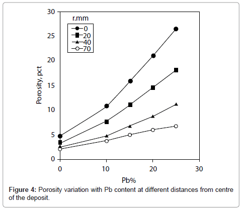 powder-metallurgy-mining-distances