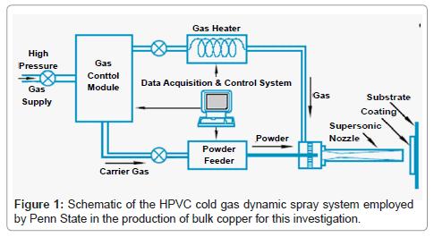 powder-metallurgy-mining-dynamic