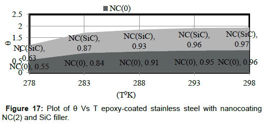 powder-metallurgy-mining-epoxy-coated-nanocoating
