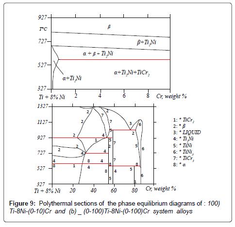 powder-metallurgy-mining-equilibrium