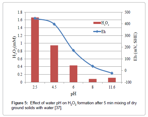 powder-metallurgy-mining-formation