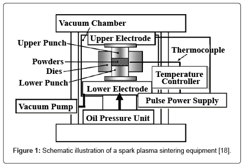 powder-metallurgy-mining-illustration