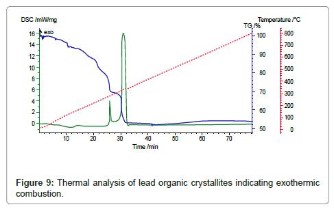 powder-metallurgy-mining-indicating
