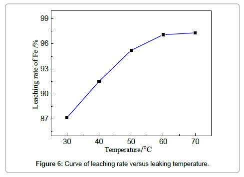 powder-metallurgy-mining-leaking
