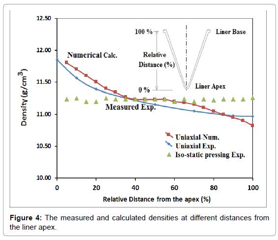 powder-metallurgy-mining-measured-calculated-apex