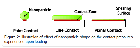 powder-metallurgy-mining-nanoparticle