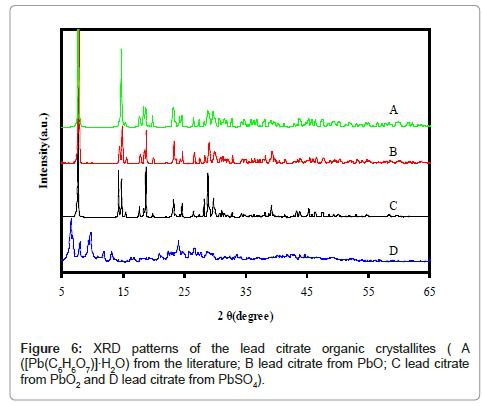 powder-metallurgy-mining-organic