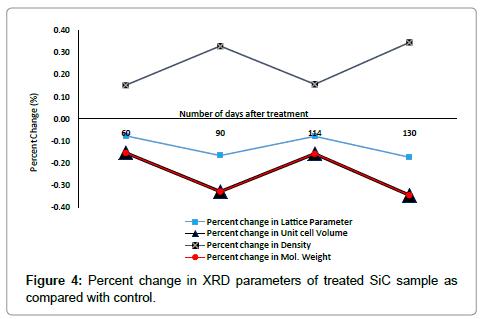powder-metallurgy-mining-parameters