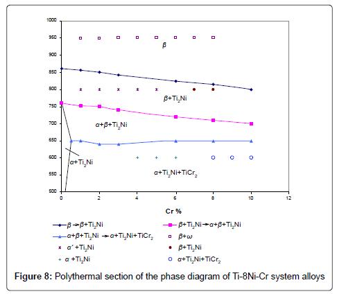powder-metallurgy-mining-phase