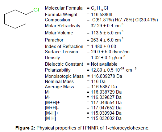 powder-metallurgy-mining-physical-properties-chlorocyclohexene