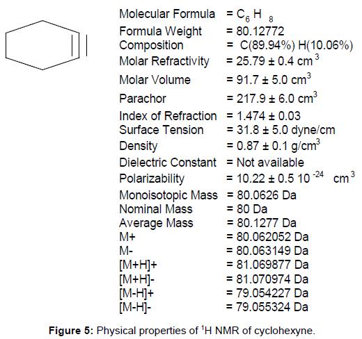 powder-metallurgy-mining-physical-properties-cyclohexyne
