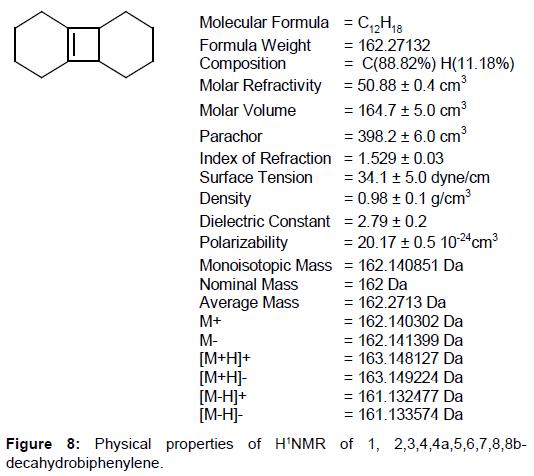 powder-metallurgy-mining-physical-properties-decahydrobiphenylene