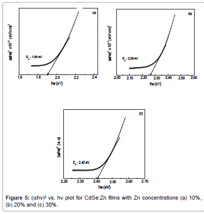 powder-metallurgy-mining-plot-films-concentrations