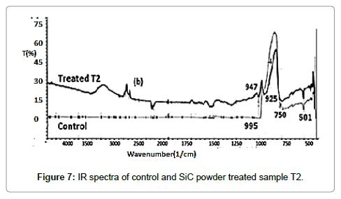 powder-metallurgy-mining-powder