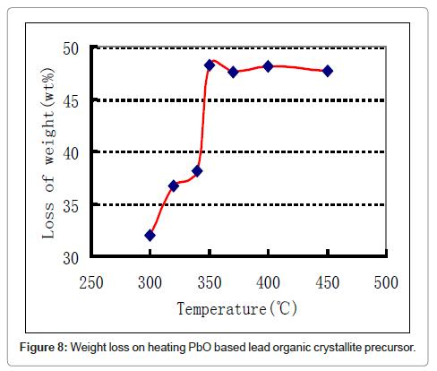 powder-metallurgy-mining-precursor