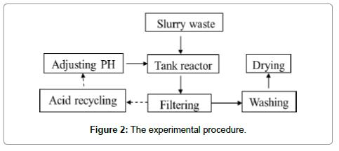 powder-metallurgy-mining-procedure