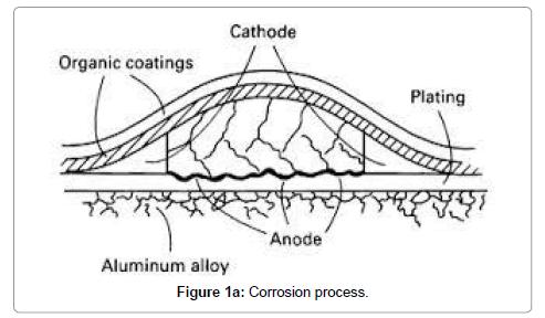 powder-metallurgy-mining-process