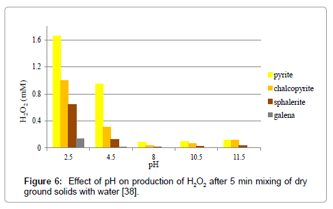 powder-metallurgy-mining-production