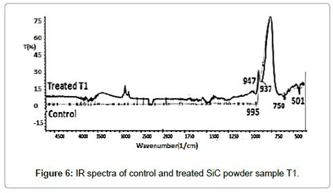 powder-metallurgy-mining-sample
