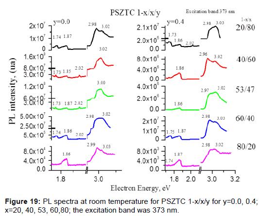 powder-metallurgy-mining-spectra-room-temperature