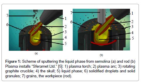 powder-metallurgy-mining-sputtering