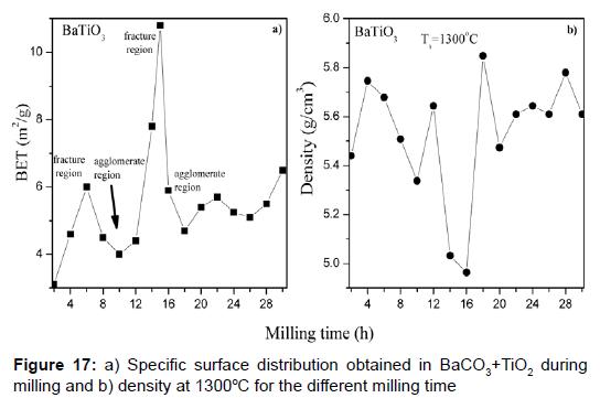 powder-metallurgy-mining-surface-density-milling