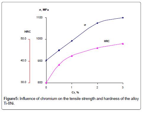 powder-metallurgy-mining-tensile