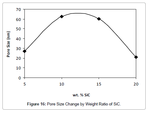 powder-metallurgy-mining-weight