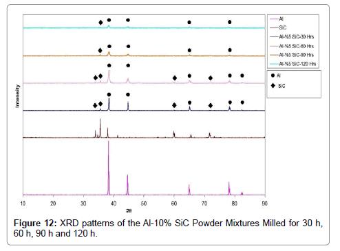 powder-metallurgy-mining-xrd