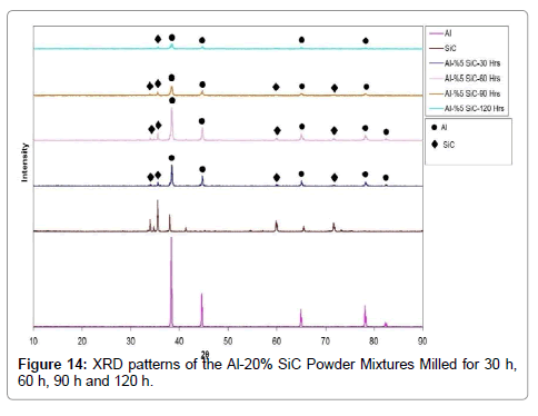 powder-metallurgy-mining-xrd-patterns
