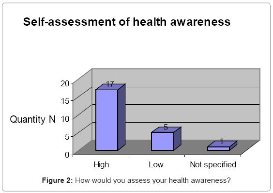 primary-health-care-health-awareness