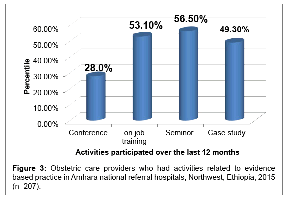 primary-health-care-referral-hospitals