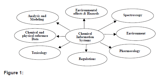 proteomics-bioinformatics